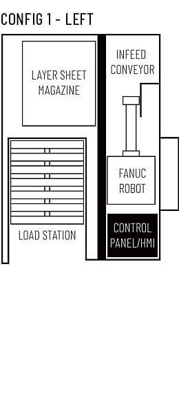 modular-palletizer_config1