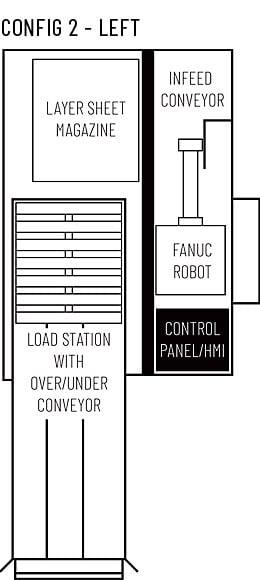 modular-palletizer_config2