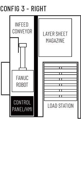 modular-palletizer_config3