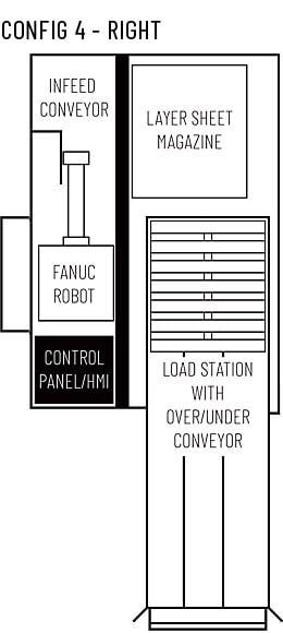 modular-palletizer_config4